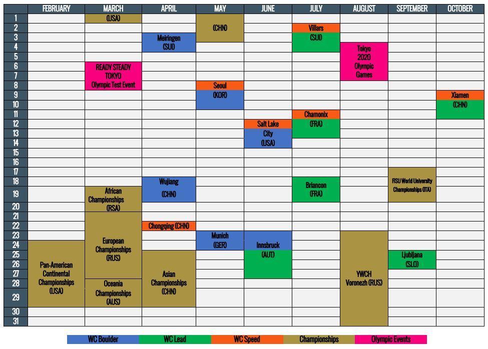 IFSC 2020 Calendar